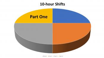 10-Hour Shifts – Part One