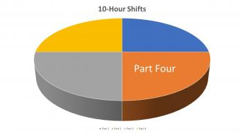 10-hour shifts – Part Four